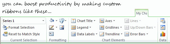 Custom Ribbon tab for charting options