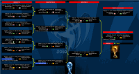 Most Comprehensive and Awesomest FIFA Worldcup Tracker - by Graham