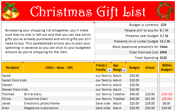 Christmas Gift List - Set your budget and track gifts ...