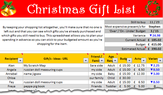 Christmas Gift Shopping List Template – Set Budget, Track Your