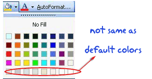 Excel Colors Somehow Getting Changed ?