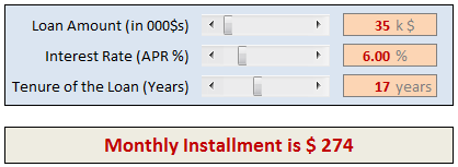 Dr. Scroll-bar Mortgage Calculator or: Why you should not be borning and use form controls