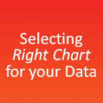 How to Select Right Chart for your Data
