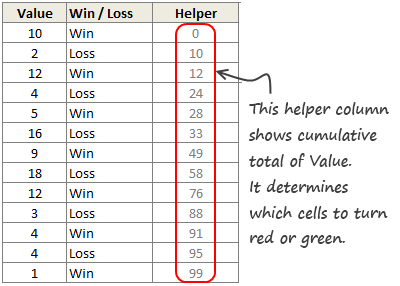 How to create a WinLoss Chart in Excel Tutorial Template – Number Chart Template