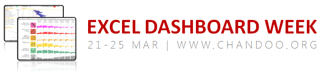Announcing Dashboard Week – Submit your entries now!