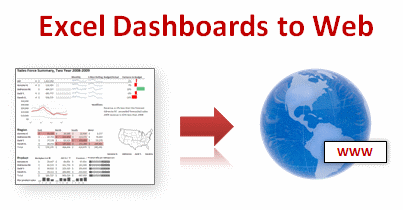 4 Alternatives to Export Excel Dashboards as Web Pages