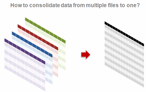 How to consolidate data from multiple excel sheets in to one file – Merge Data from Multiple Worksheets