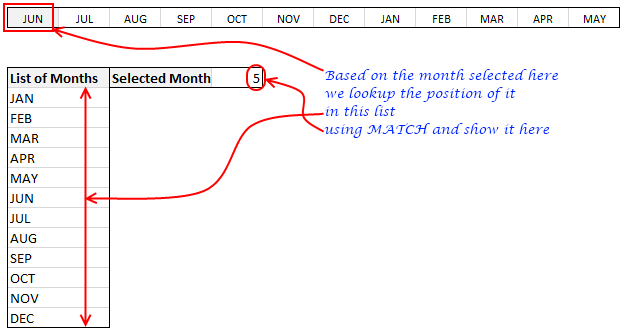 automatic rolling months - excel formula