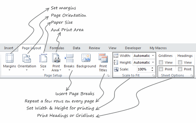 Formatting options for printing