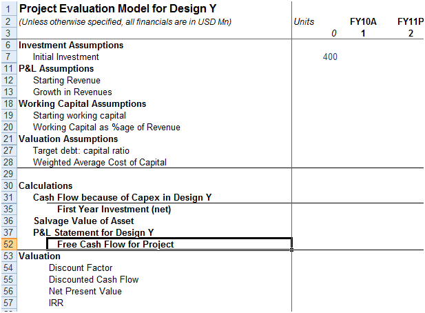 Building a Layout for Project Evaluation Model Best Practices to – Project Evaluation