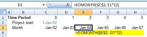 Modeling Project Delays in Excel using EOMONTH Formula - Project finance modeling in Excel