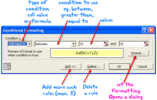 Ediblewildsus  Terrific Excel Conditional Formatting  Basics How To Use It Examples And  With Gorgeous Excel Conditional Formtting  Dialog Box With Easy On The Eye Excel Jobs Also Compare Columns In Excel In Addition Excel Substitute And How To Unprotect An Excel Workbook As Well As Lock Formula In Excel Additionally Excel How To From Chandooorg With Ediblewildsus  Gorgeous Excel Conditional Formatting  Basics How To Use It Examples And  With Easy On The Eye Excel Conditional Formtting  Dialog Box And Terrific Excel Jobs Also Compare Columns In Excel In Addition Excel Substitute From Chandooorg