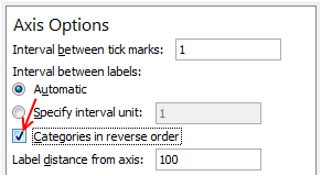 Reverse Cateogry Axis Values - Excel Gantt Box Chart