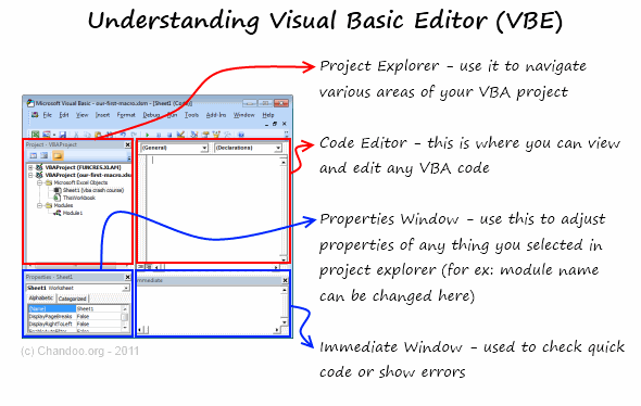 Understanding Excel Visual Basic Editor - Crash Course in Excel VBA