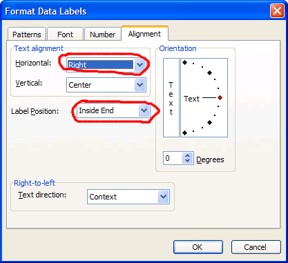 7-adjust-alignments for data labels in excel charts