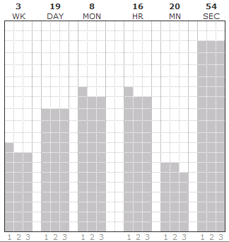 grid-clock-using-conditional-formatting
