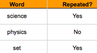 Excel Formula for Finding Repeated Words in a Cell