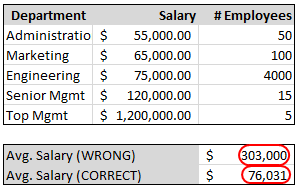 Weighted average formula in excel