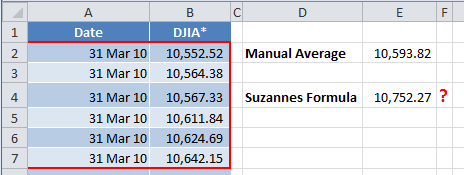 Formula Forensics 016. Suzannes DJIA Average