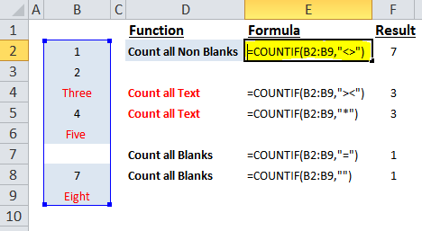 Countif – Quick Tip