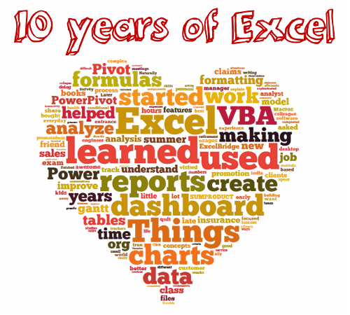Top 10 things I learned using Excel for a decade
