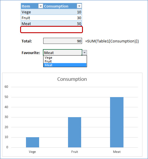 Chandoo_Tables, PivotTables, and Macros_Before