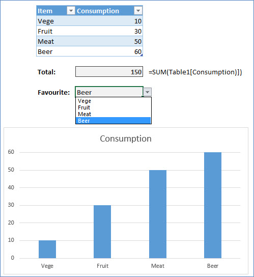 Chandoo_Tables, PivotTables, and Macros_New Item