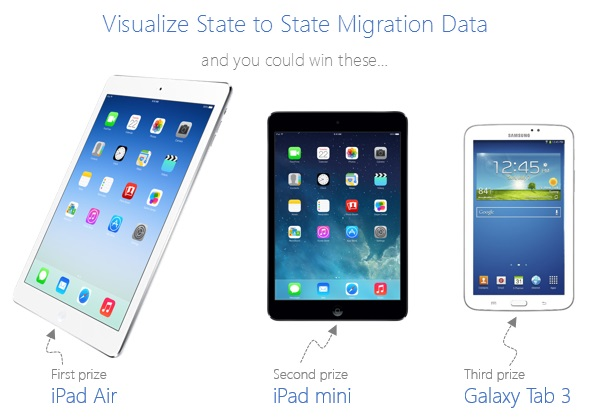 Visualize state to state migration data and you could win an iPad or Galaxy Tab [Datavis Contest 2014]