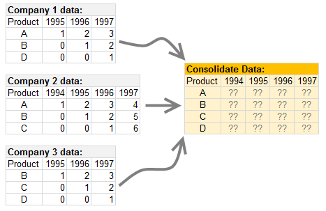 consolidating-data-in-different-shapes-excel-problem