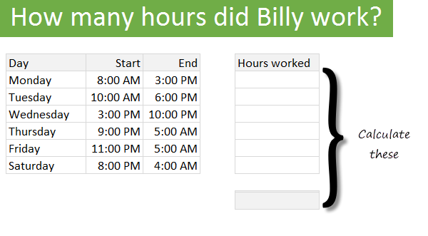 hours-worked-billy