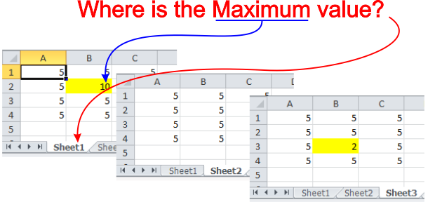 Formula Forensics No. 038 – Find Which Worksheet a Max or Min Value is located on