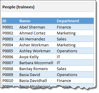 training-tracker-data-people