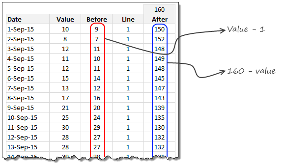 color-changing-line-chart-data-and-calculations