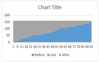 color-changing-line-chart-step-1