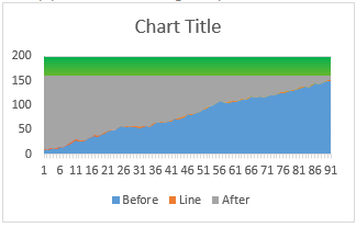 color-changing-line-chart-step-2