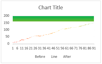 color-changing-line-chart-step-3