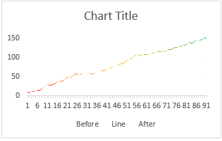 color-changing-line-chart-step-4