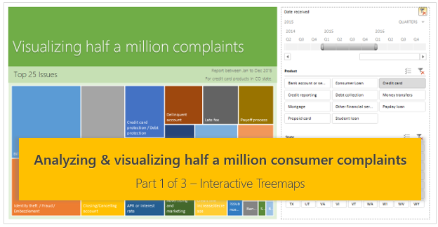 Analyzing half a million consumer complaints [Part 1 of 3]