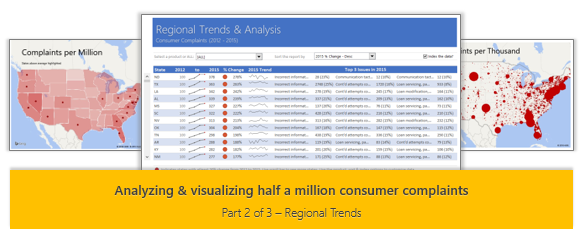 Analyzing half a million customer complaints – Regional Trends [Part 2 of 3]