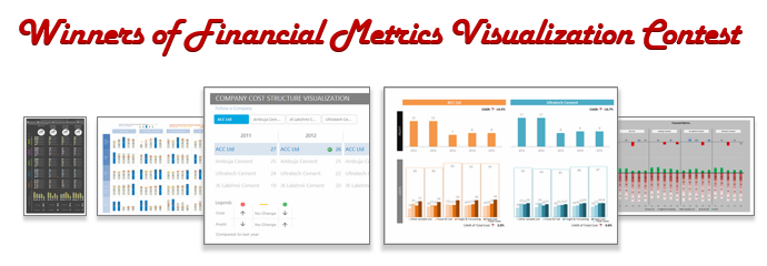 financial-metrics-contest-winners