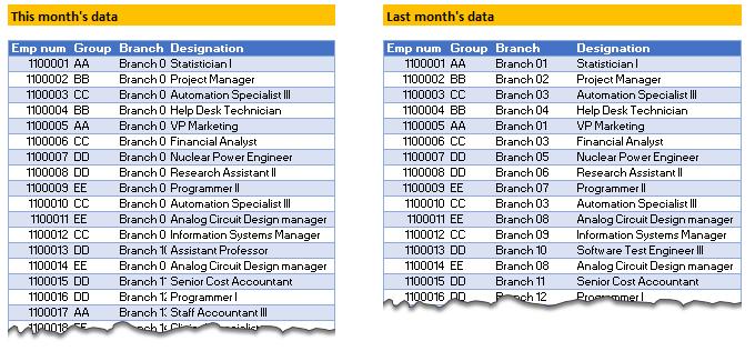 employee-churn-analysis-data