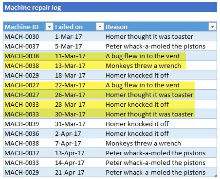 repair-log-data
