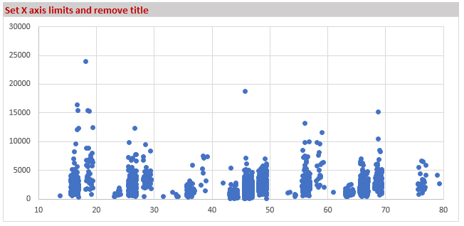 jitter-plot-step-2-x-axis-limits