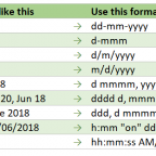 Formatting date & time values in Excel