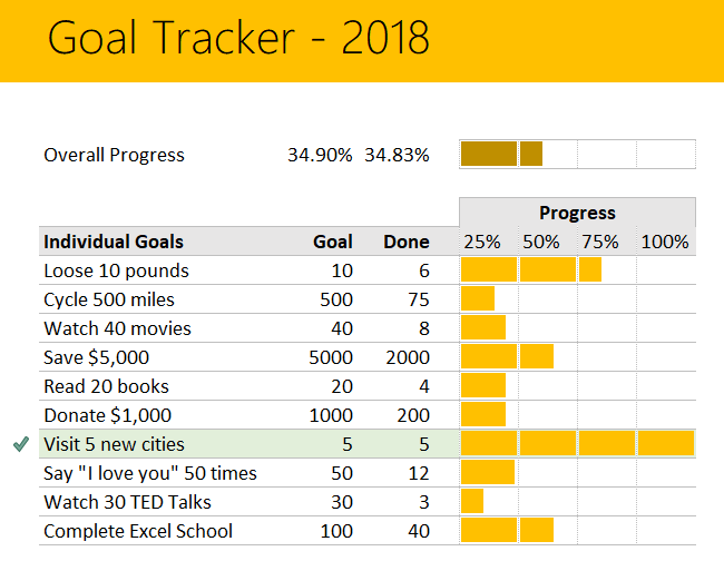 goal tracker with conditional formatting
