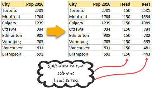 Split data in to head and tail using simple formulas