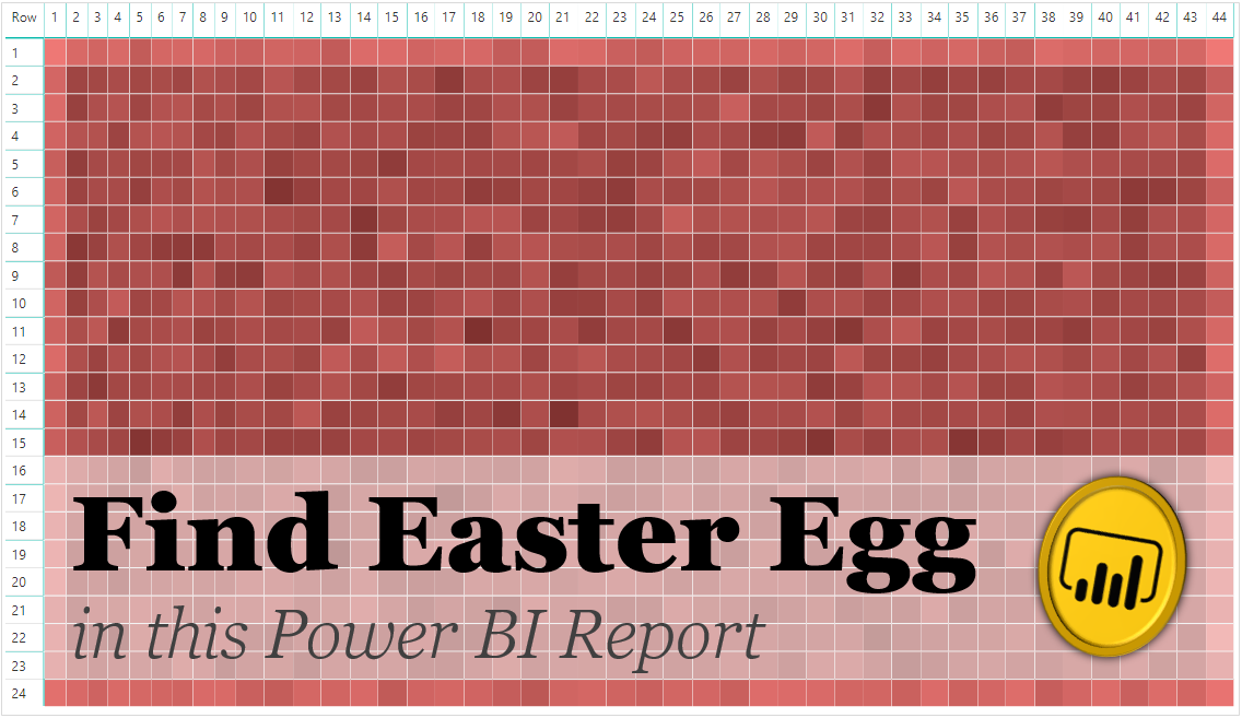 There is an Easter Egg in this Power BI report