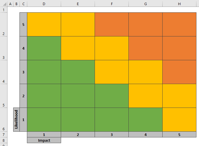 blank risk map grid